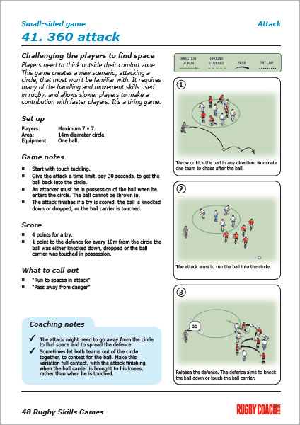 48 Rugby Skill Games Inside Example 3