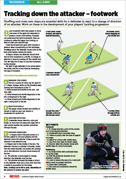 Dan Cottrell's Defensive Rugby Made Simple Inside Example 1
