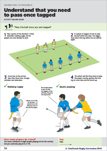 EasiCoach Rugby U7 and U8 Mini Tag Inside Example 03