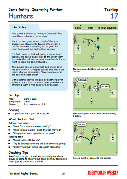 Fun Rugby Mini Games for 5 to 8 Year Olds Inside Example 2