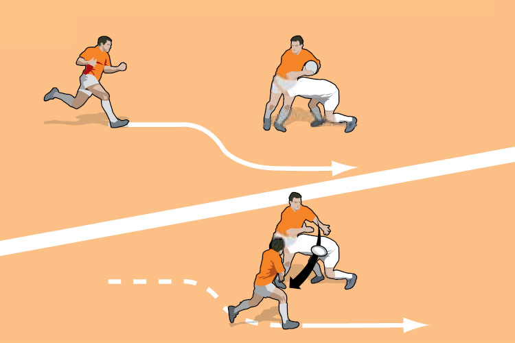 The support player comes from behind the ball carrier so he can react to the situation and support either side.