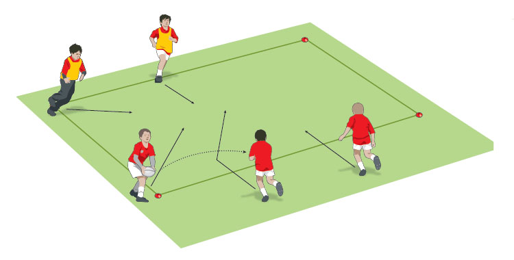 Placing the ball 3