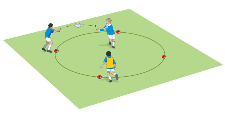 Manage contact and offload the ball 1