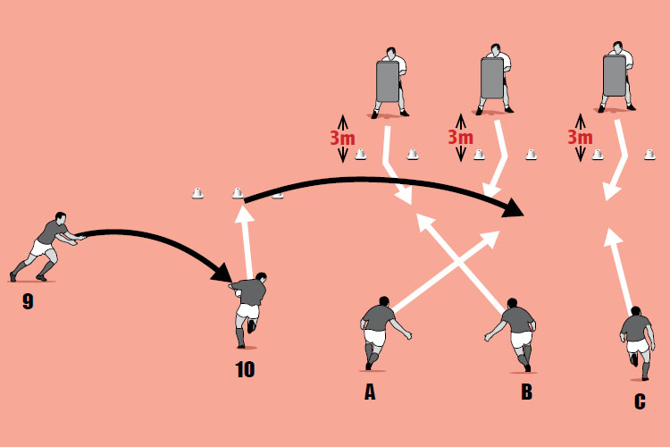 coaching how to quicken up using one pass plays 2