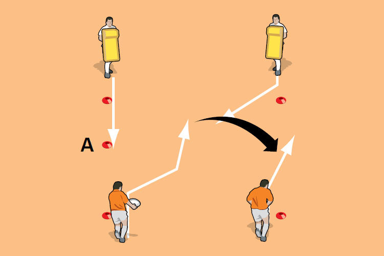 One pad holder has to continue forward over the next cone (A), before cutting over. The attackers aim to exploit the 2v1.